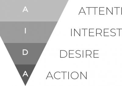 catchy vacaturetekst: aida model